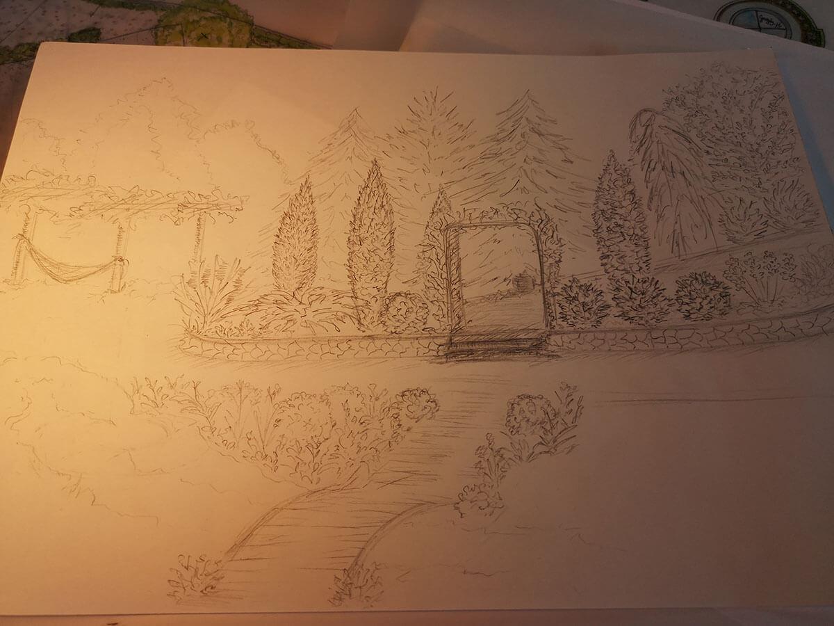 Szkic ogrodu