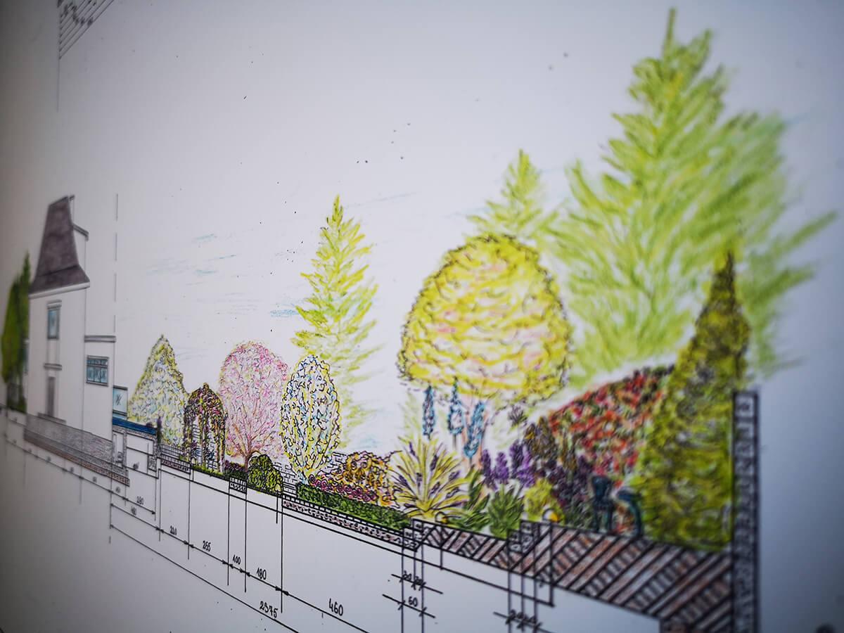 ogrody - projektowanie